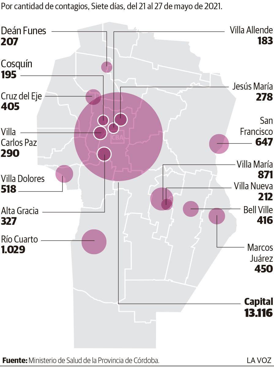 Infografía. 15 ciudades de Córdoba con más contagios, del 21 al 27 de mayo de 2021.